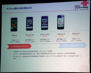 iPhone5-hspa+china-unicom