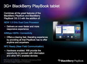 blackberry-roadmap-2012-playbook1-602x448