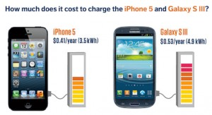 iPhone-5-Galaxy-S-III-Power-Charge-Cost-01