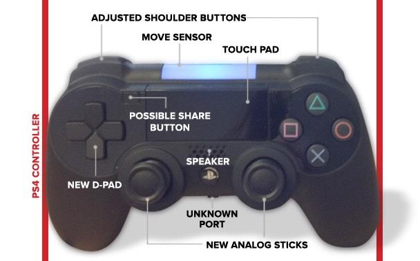 Así será el Joystick de Playstation 4