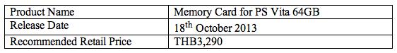 Memory Card for PS Vita 64GB_2