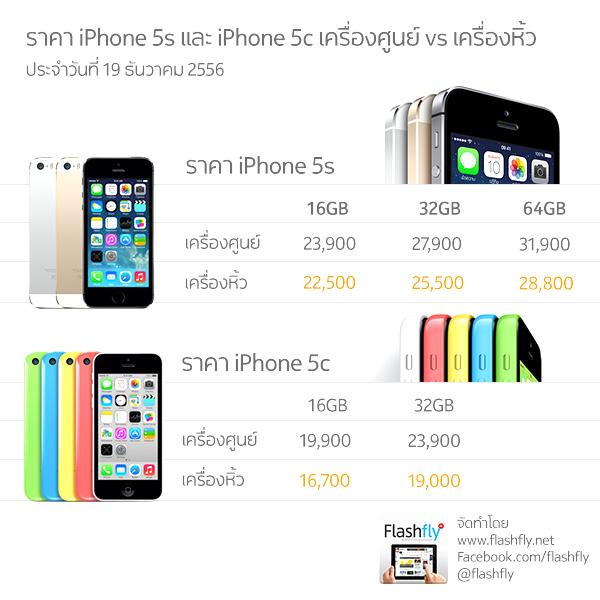 iPhone-5s-price