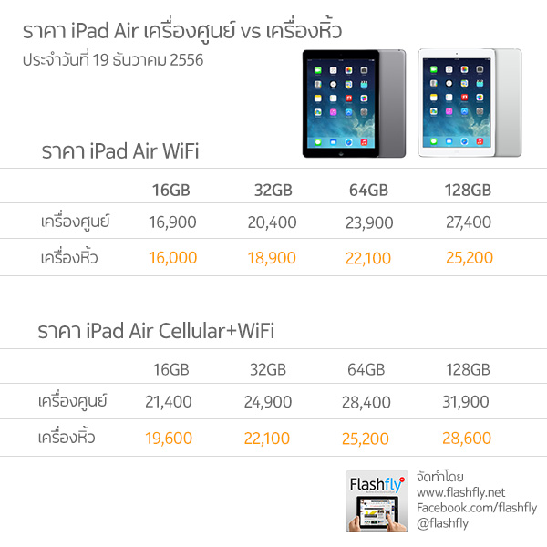 ipad-air-price