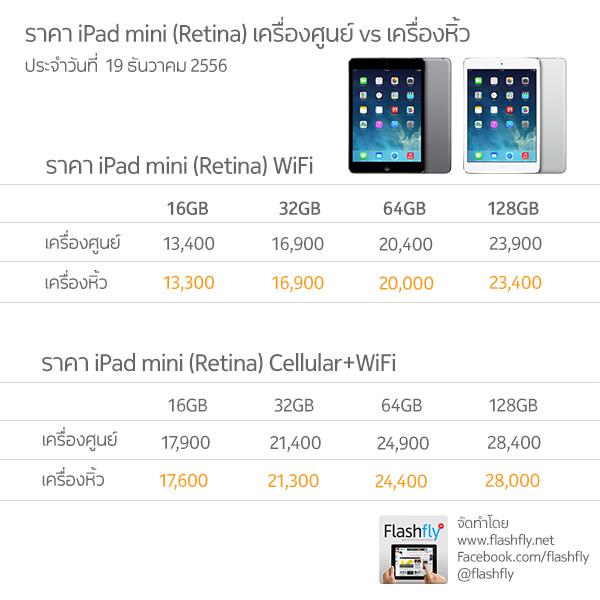 ipad-mini2-price