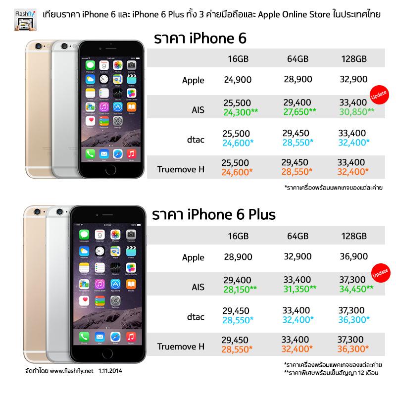 iphone 6 iphone 6 plus 3
