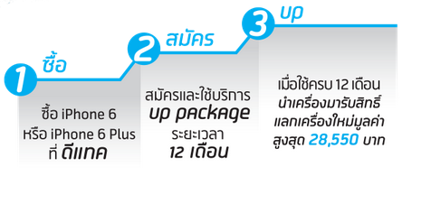 Adver-dtac-UP-Package-02
