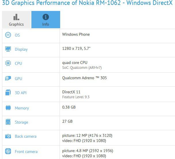 Lumia-1330-GFXBench