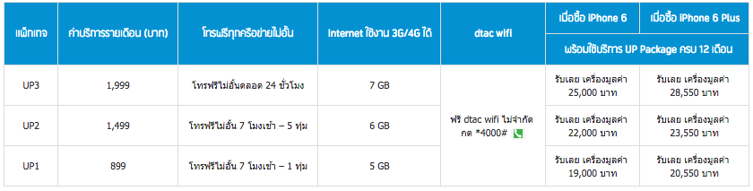 dtac-UP-Package-table-