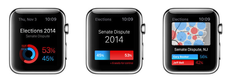 3040936-slide-s-4-how-your-favorite-apps-will-look-applewatchconcepts-elections