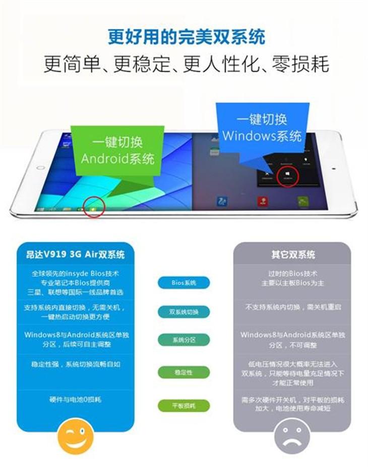 Onda-V919-3G-Air-03