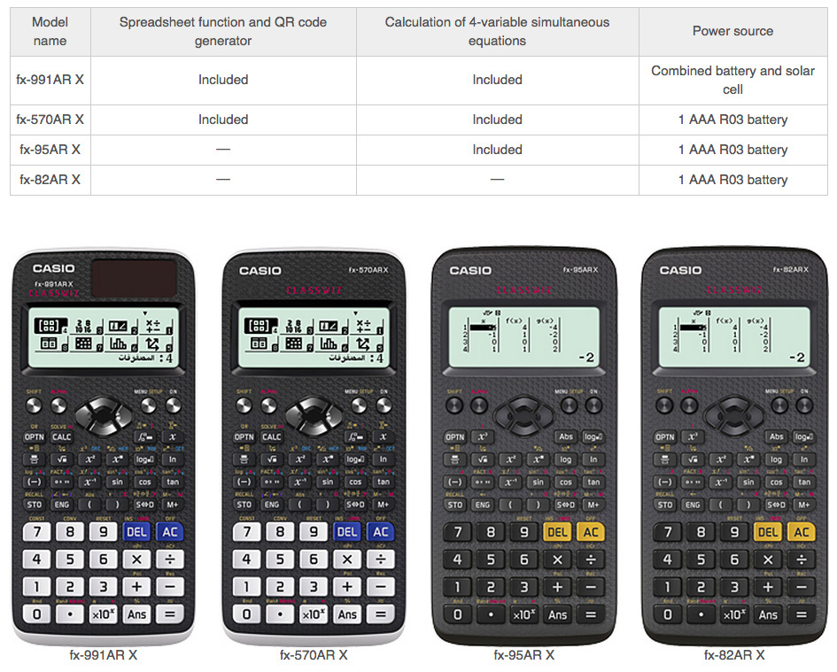 casio_arabic_scientific_calculator.3