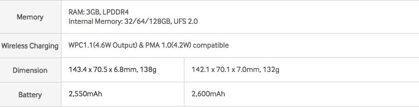 Galaxy-S6-S6Edge-Spec03