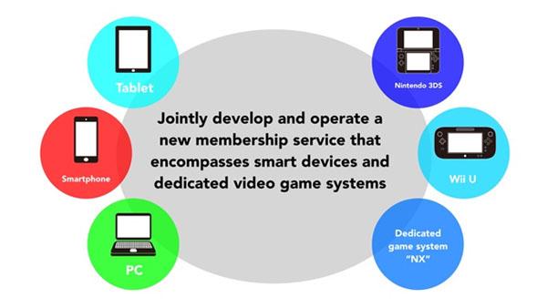 Nintendo-DeNA-Alliance_002