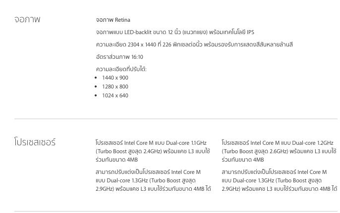 Screen Shot 2558-03-10 at 10.14.26 AM