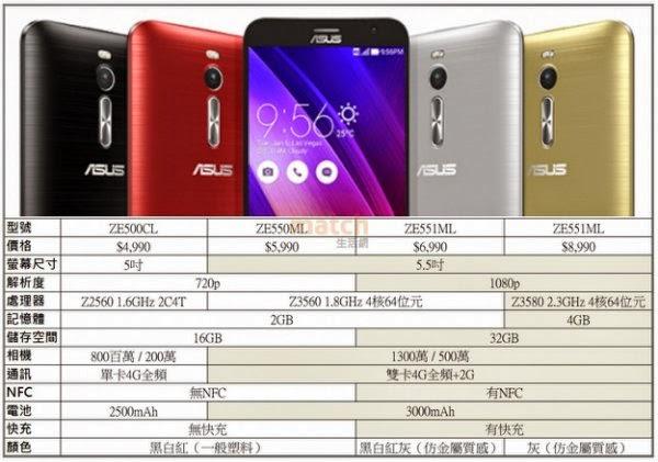 Zenfone 2 Price