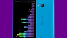 Microsoft-Lumia-735-02