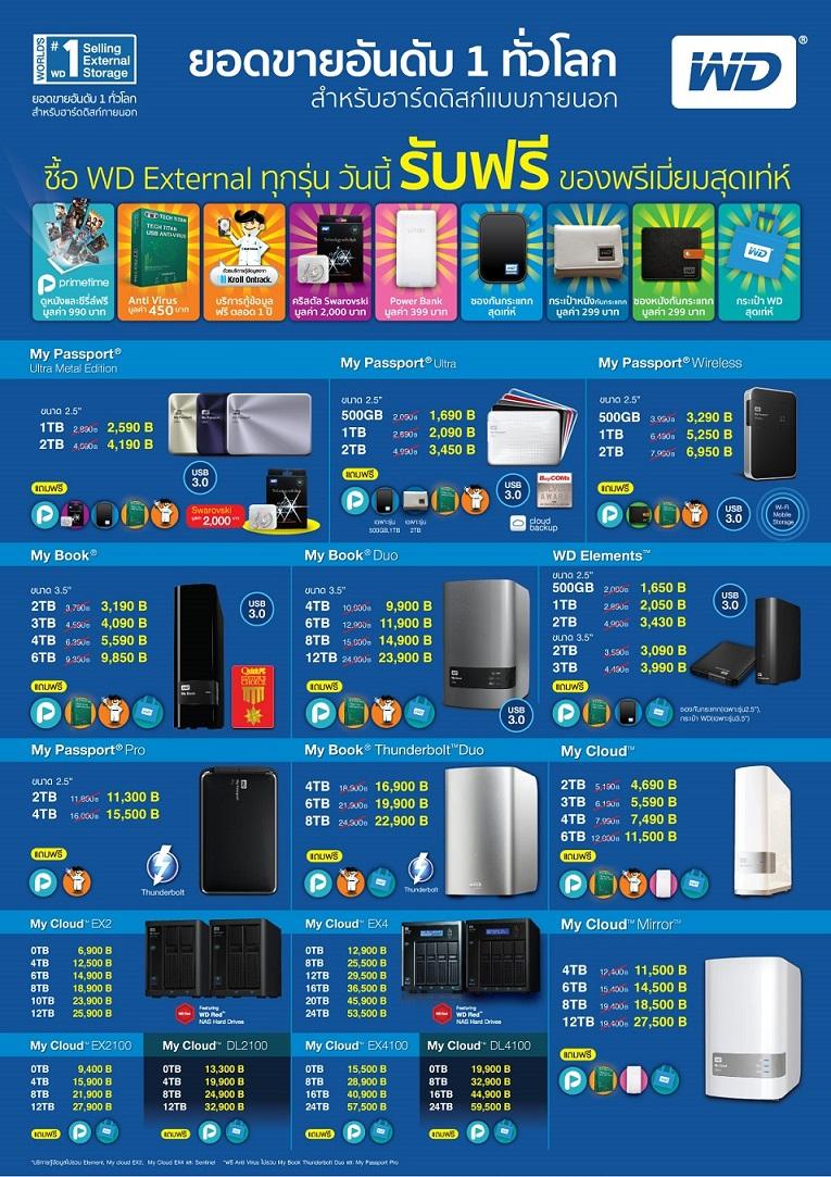 WD_External HDD Pro3 @Commart NextGen15