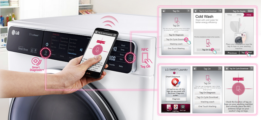 LG-Adver-washingMathcine-