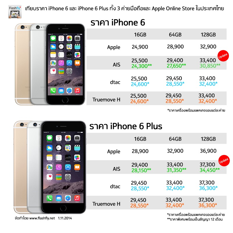 iphone6-6-plus-price
