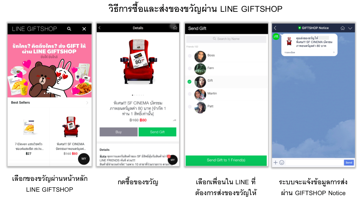 How to send LINE GIFTSHOP