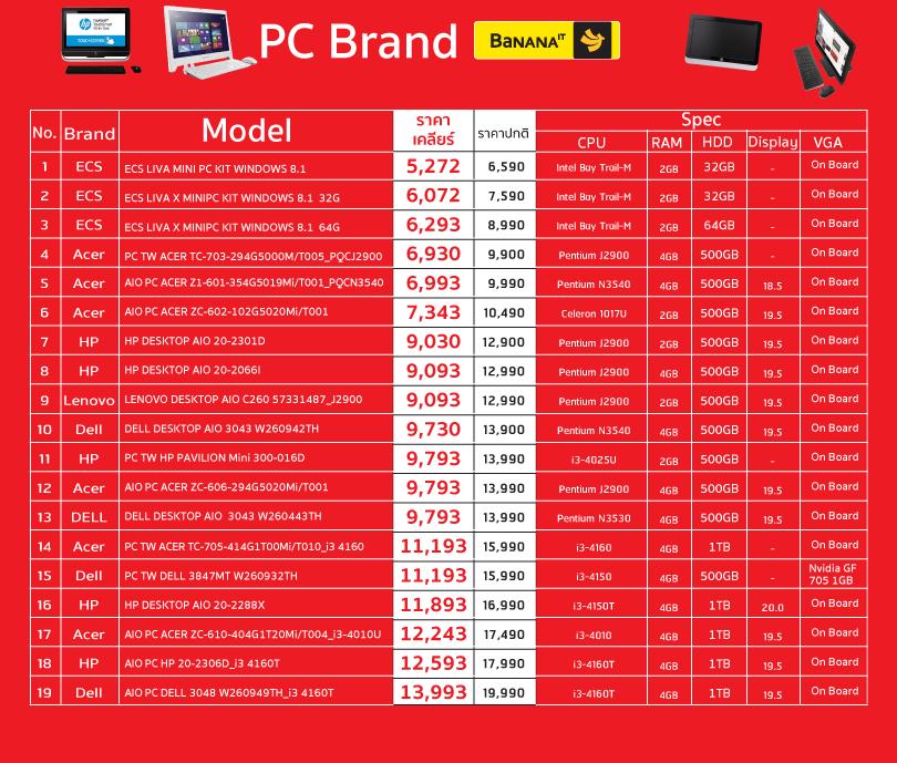 PC-Brand