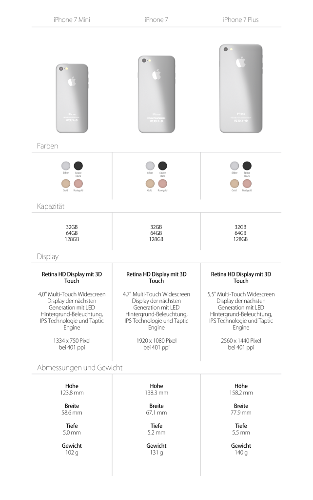 iphone-7-facts-642x1024
