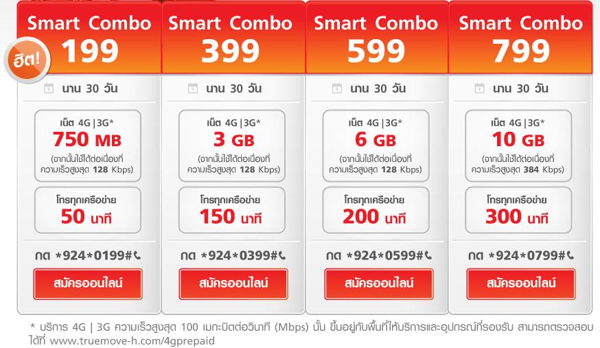 truemove-h-smart-combo-package-flashfly-002