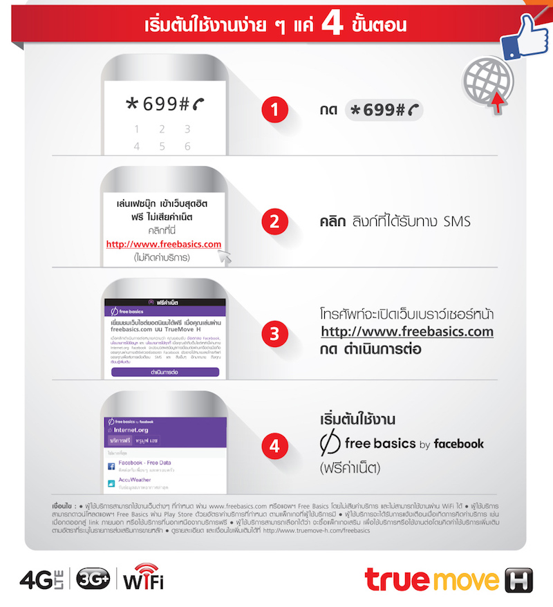 truemoveH-freebasics-facebook-07