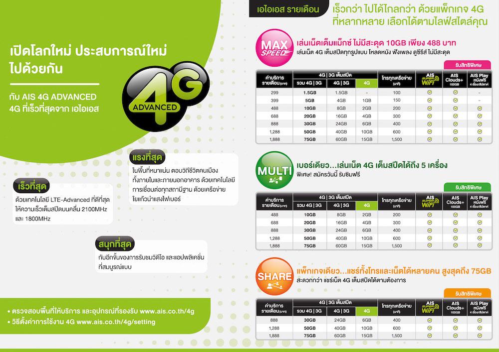 Package AIS 4G_1