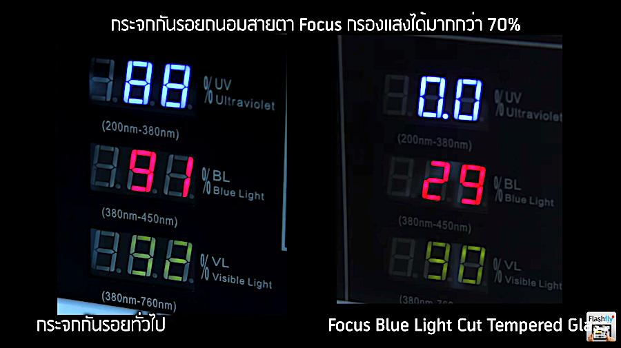 Flashfly-Online-Channel-Focus-Blue-Light-Cut-Tempered-Glass-05