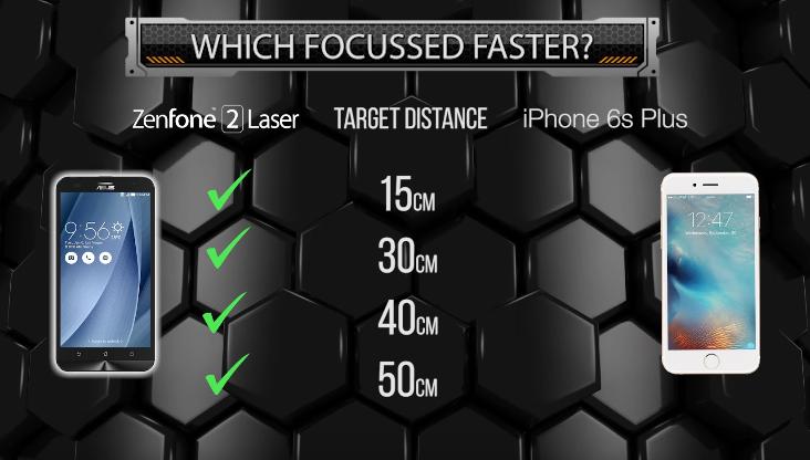 Asus-ZenFone-Laser-01