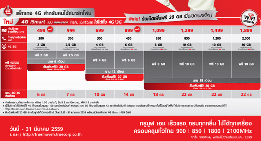 compare-4G-package-promotion-AIS-Dtac-TruemoveH-012