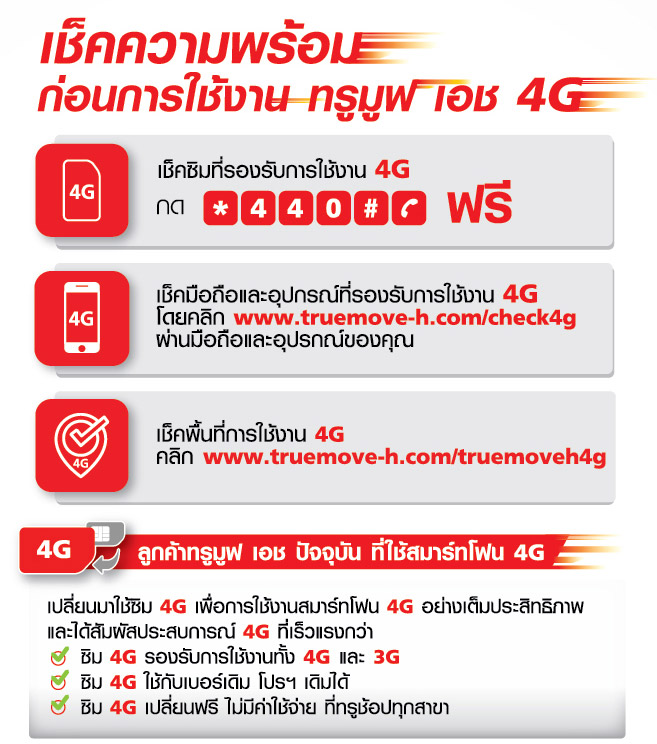 compare-4G-package-promotion-AIS-Dtac-TruemoveH-013