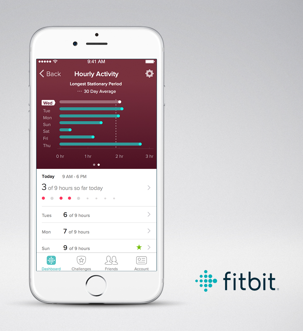 Fitbit App_Hourly_Activity_Screen_2