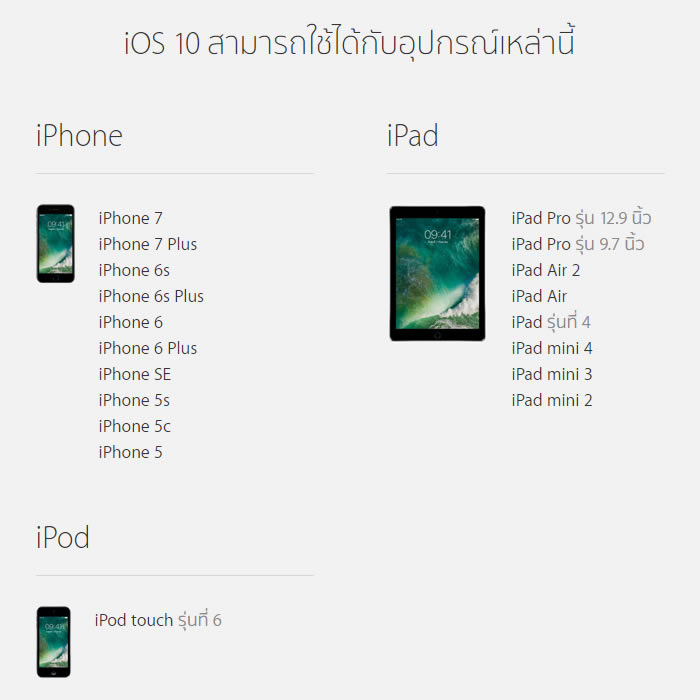 ios10-device-support