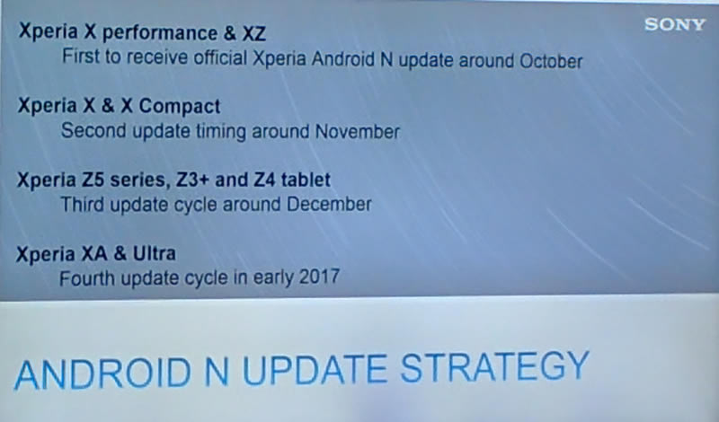 sony-xperia-update-android-nougat-roadmap