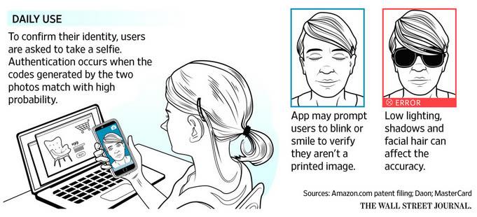 Identity-Check-Mobile-app