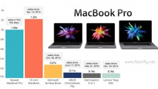 Macbook-pro-flashfly