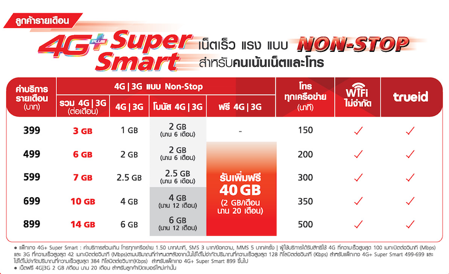 TruemoveH-4G-Plus-Super-Smart-