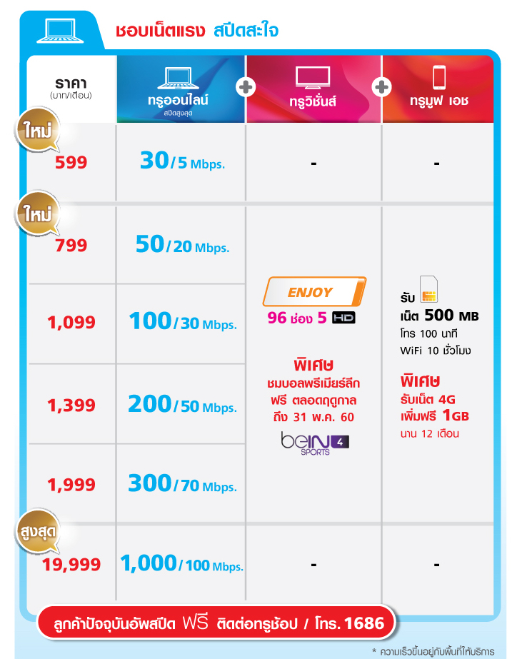 NEW_True-Super-Speed-Fiber_50-Mbps(NEW)_info_page(2)