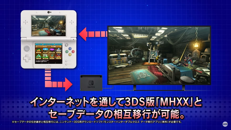 Monster-Hunter-XX-3ds-to-switch