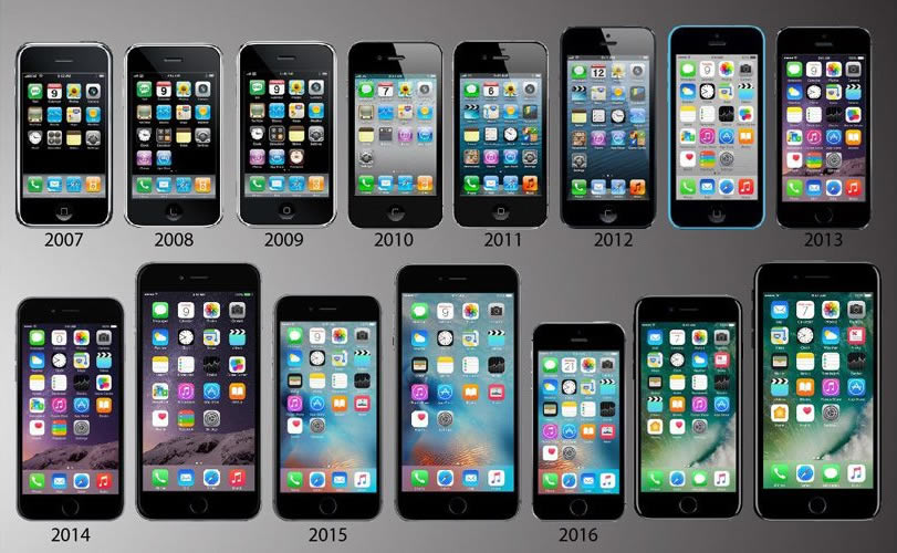 iphone10year-2