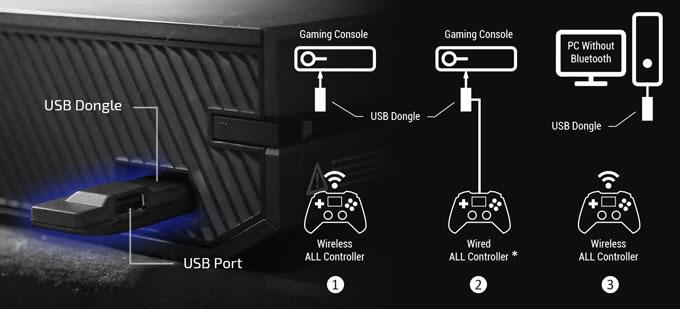 ALL-Controller-Gamepad