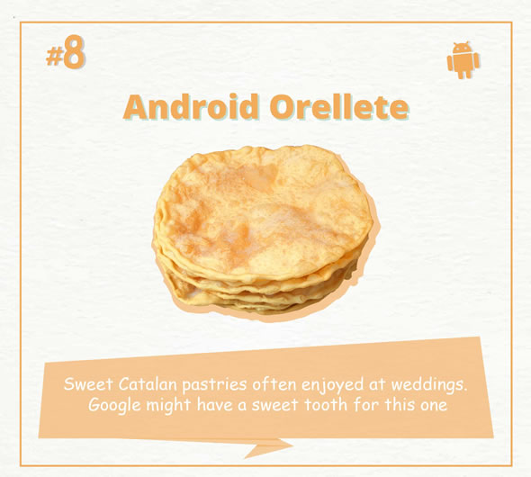 Android-Orellete
