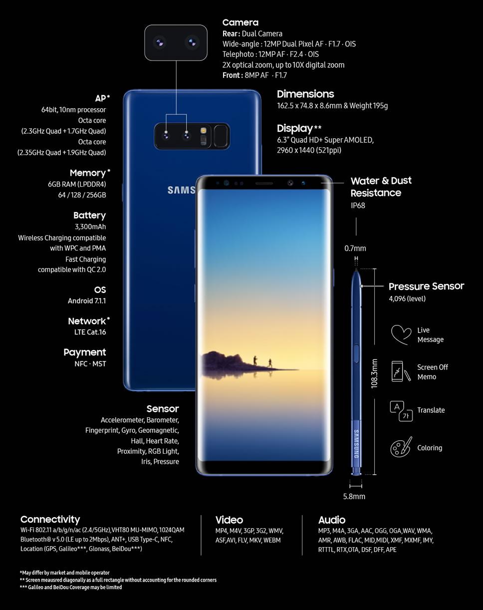 Samsung-Galaxy-Note8-Spec