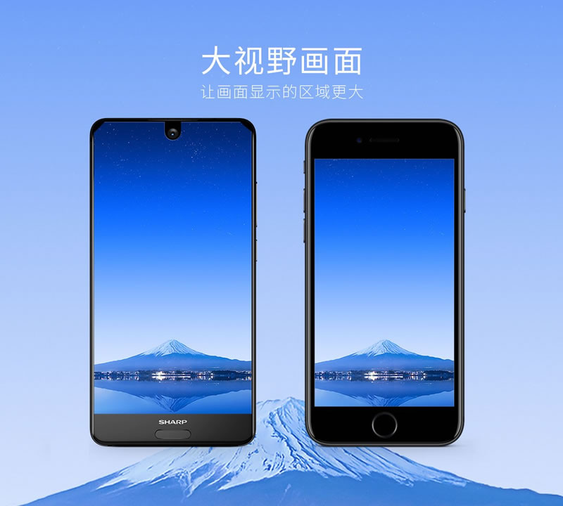 Sharp-Aquos-S2-vs-iPhone-7