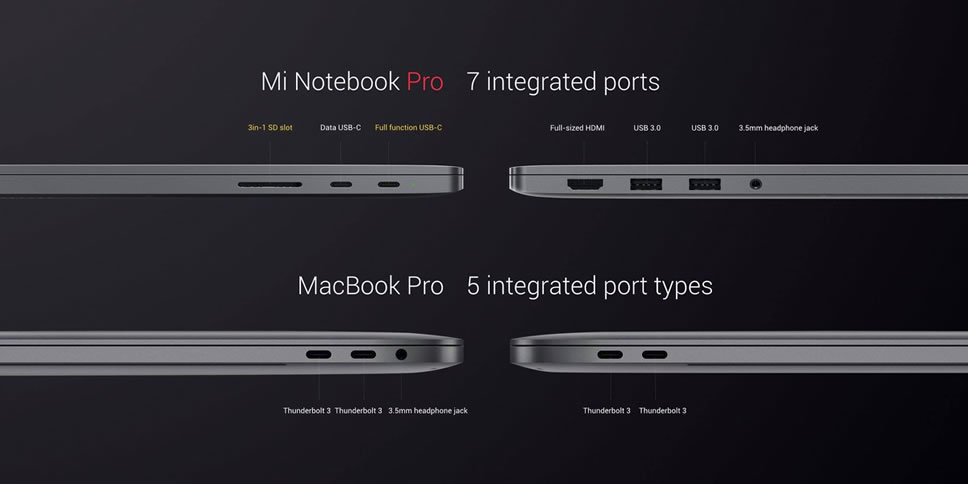 Xiaomi-Mi-Notebook-Pro-vs-MacBook-3