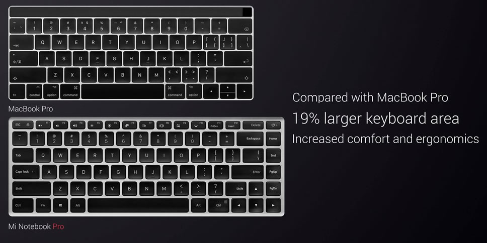 Xiaomi-Mi-Notebook-Pro-vs-MacBook