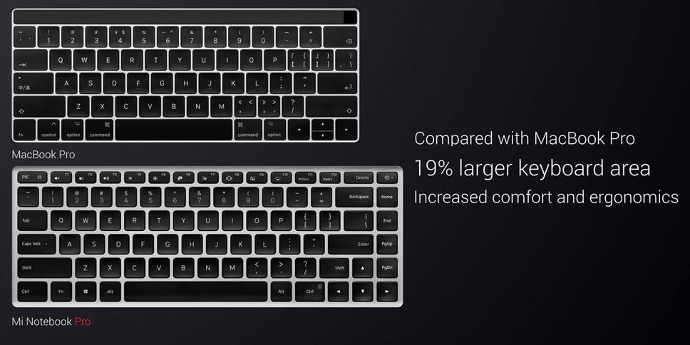 Xiaomi-Mi-Notebook-Pro-vs-MacBook