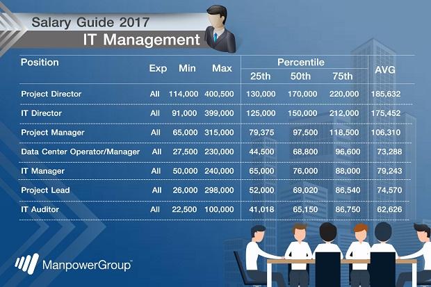 4x6_IT-Management